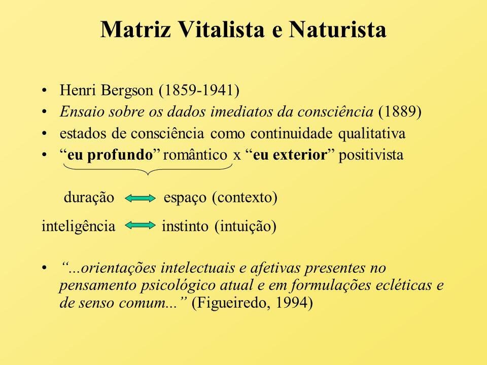 Matriz Vitalista e Naturista