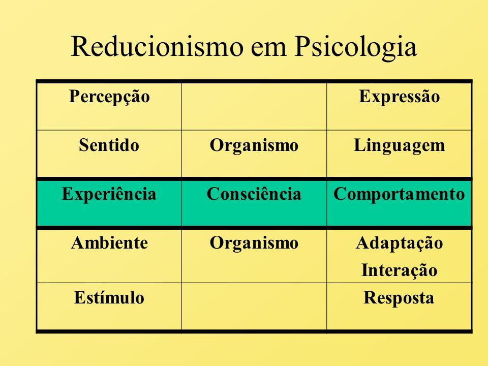 Reducionismo em Psicologia