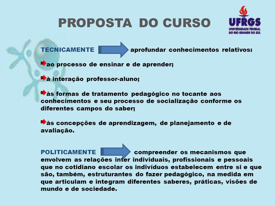 PROPOSTA DO CURSO TECNICAMENTE aprofundar conhecimentos relativos: