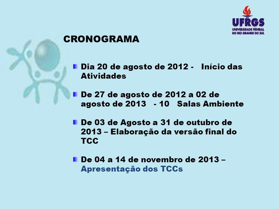 CRONOGRAMA Dia 20 de agosto de 2012 - Início das Atividades
