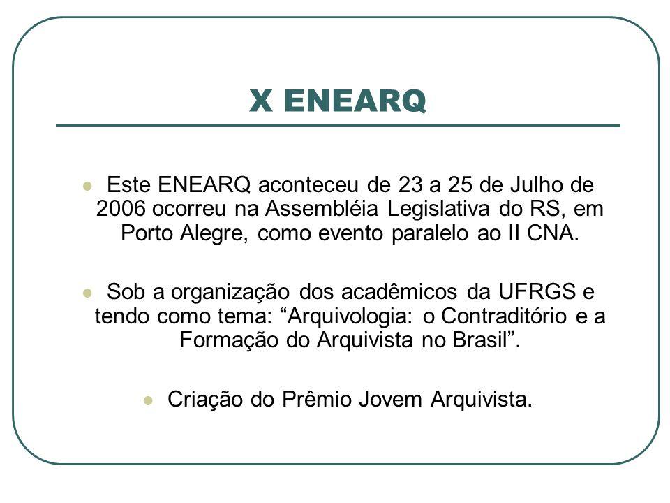 Criação do Prêmio Jovem Arquivista.