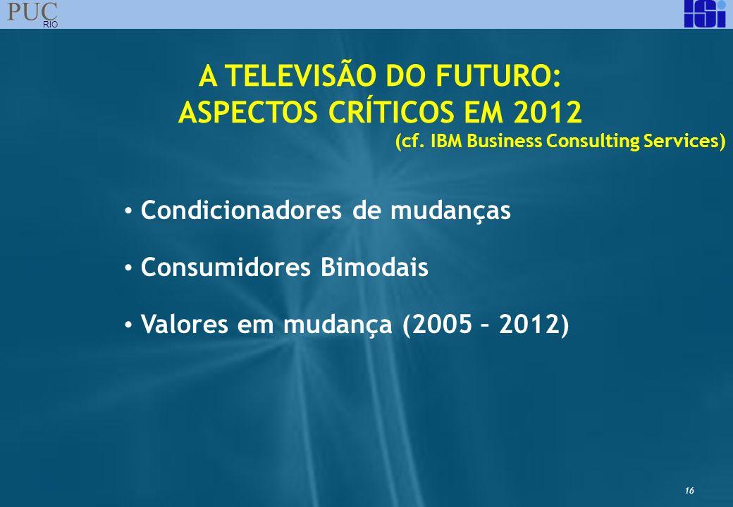 A TELEVISÃO DO FUTURO: ASPECTOS CRÍTICOS EM 2012