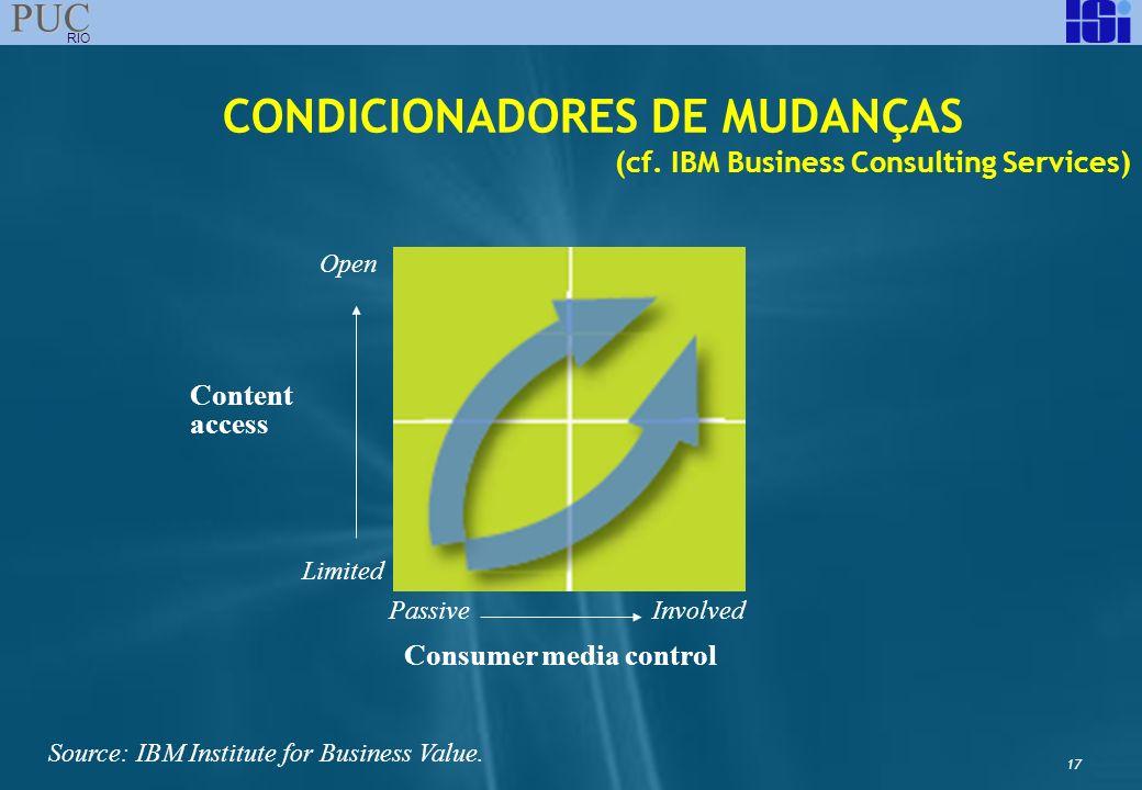 CONDICIONADORES DE MUDANÇAS Consumer media control