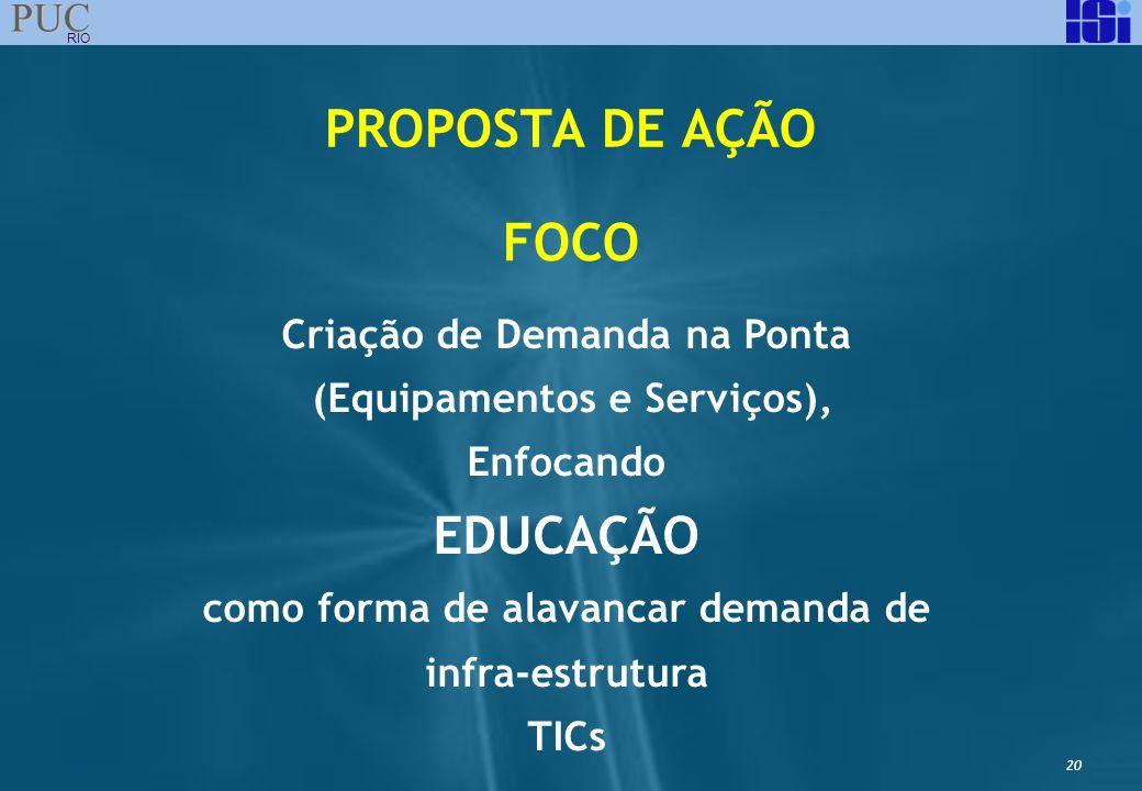 PROPOSTA DE AÇÃO FOCO EDUCAÇÃO