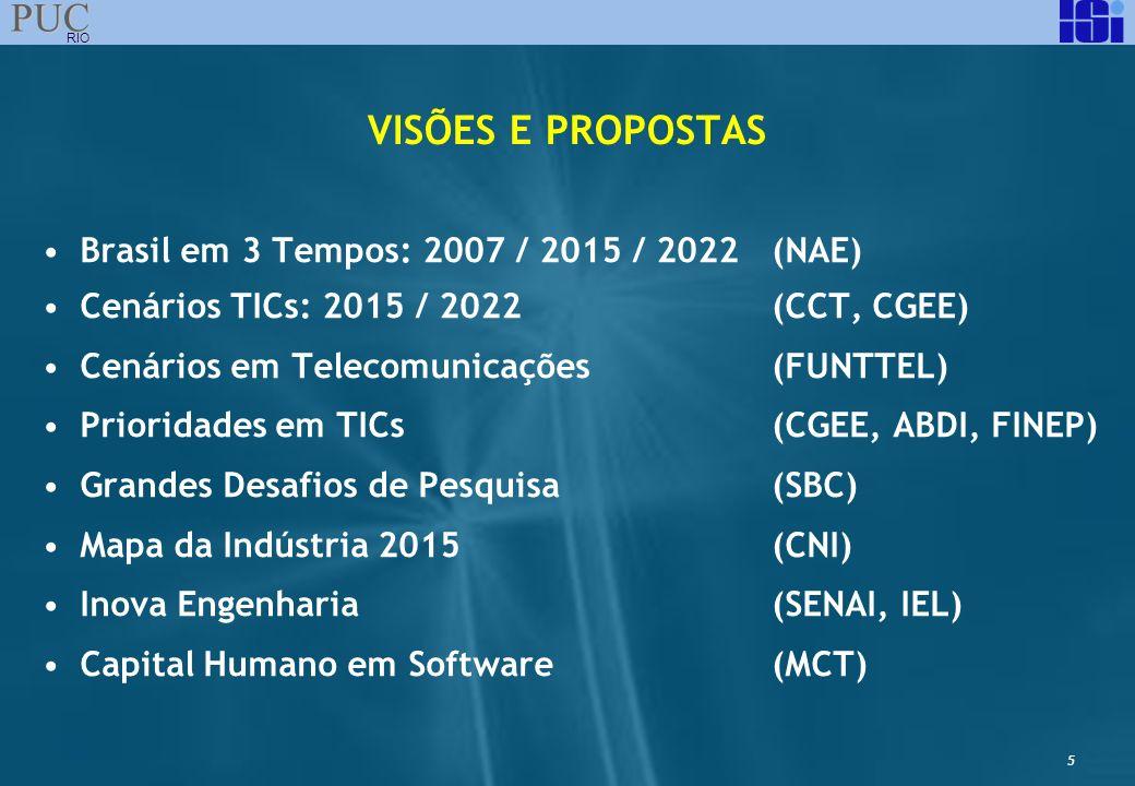 VISÕES E PROPOSTAS Brasil em 3 Tempos: 2007 / 2015 / 2022 (NAE)