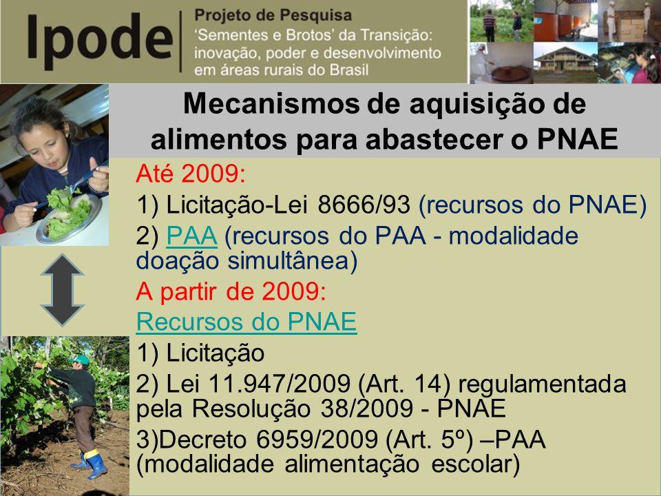 Mecanismos de aquisição de alimentos para abastecer o PNAE