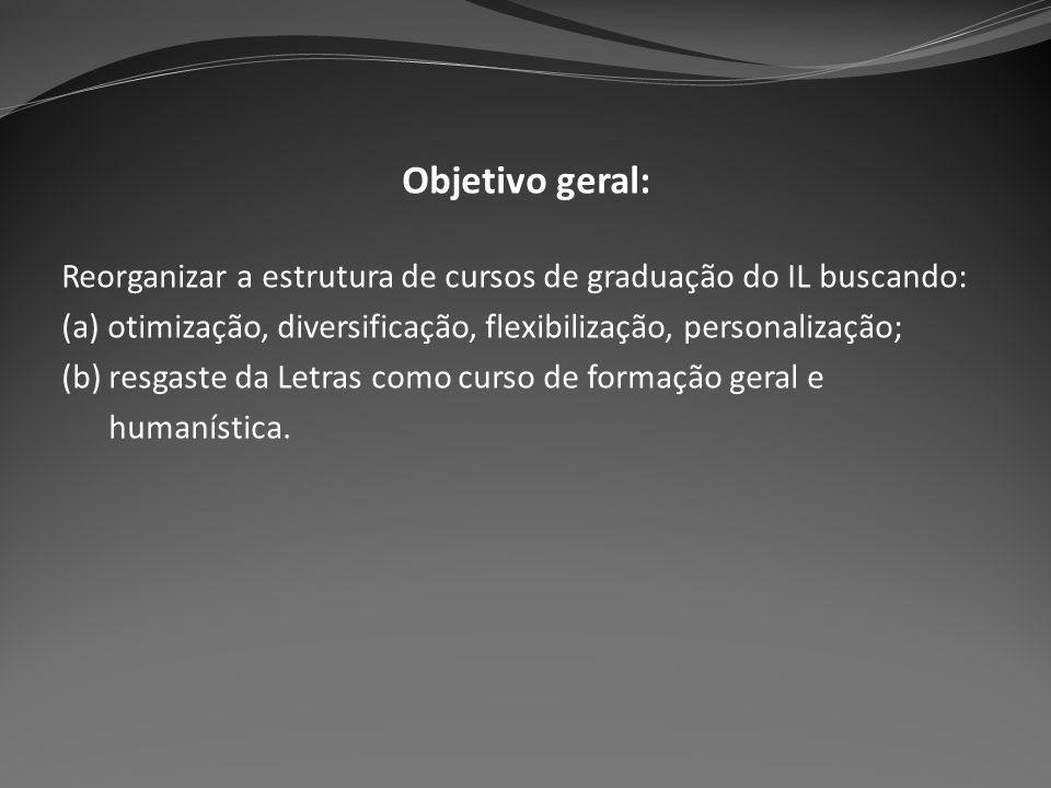Objetivo geral:Reorganizar a estrutura de cursos de graduação do IL buscando: (a) otimização, diversificação, flexibilização, personalização;