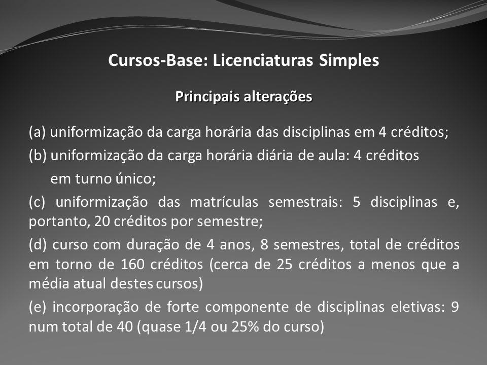 Cursos-Base: Licenciaturas Simples Principais alterações