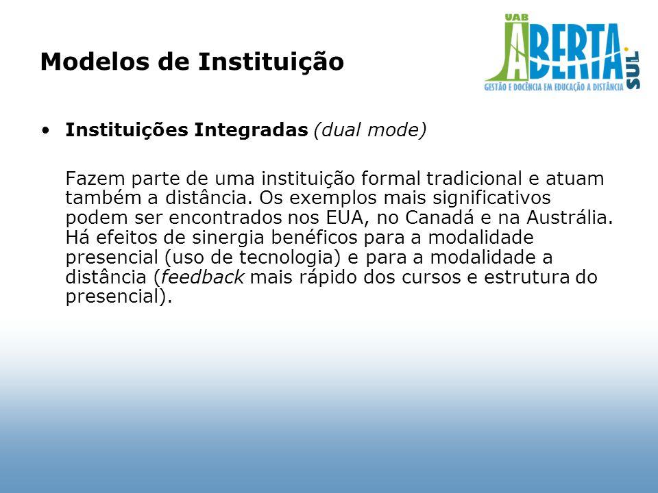Modelos de Instituição