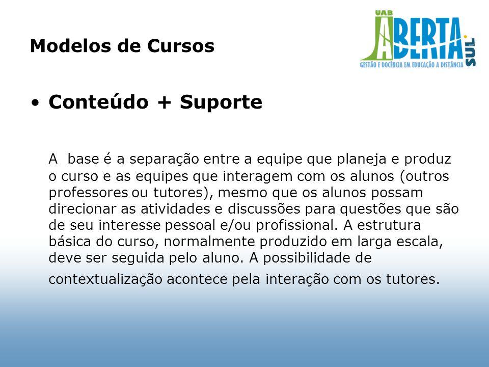 Modelos de CursosConteúdo + Suporte.