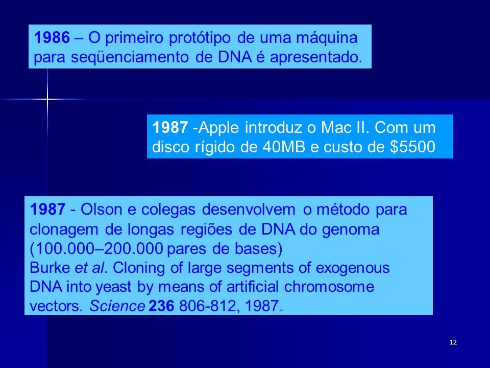 1986 – O primeiro protótipo de uma máquina para seqüenciamento de DNA é apresentado.