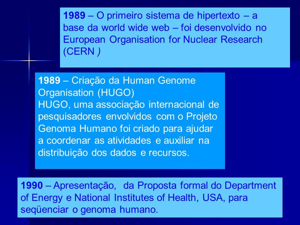 1989 – O primeiro sistema de hipertexto – a base da world wide web – foi desenvolvido no European Organisation for Nuclear Research