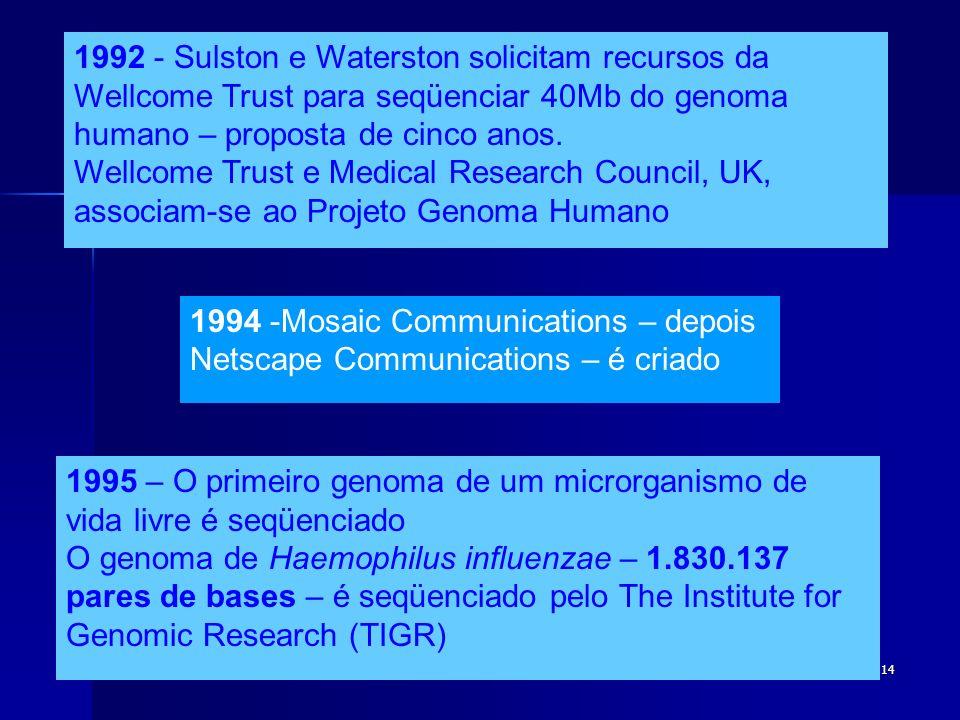 1992 - Sulston e Waterston solicitam recursos da Wellcome Trust para seqüenciar 40Mb do genoma humano – proposta de cinco anos.