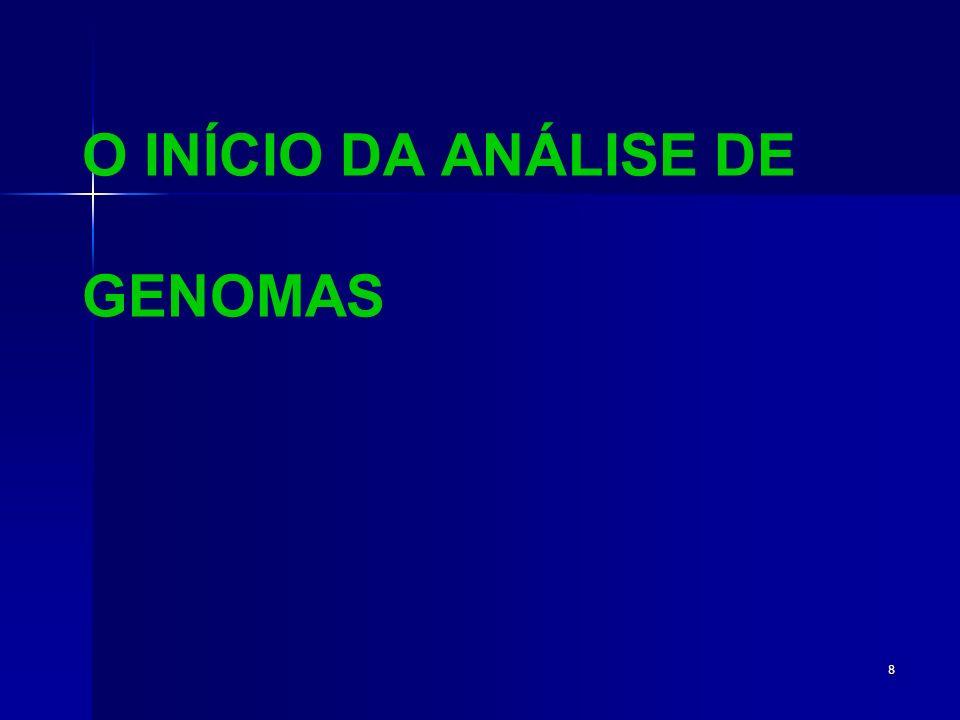 O INÍCIO DA ANÁLISE DE GENOMAS