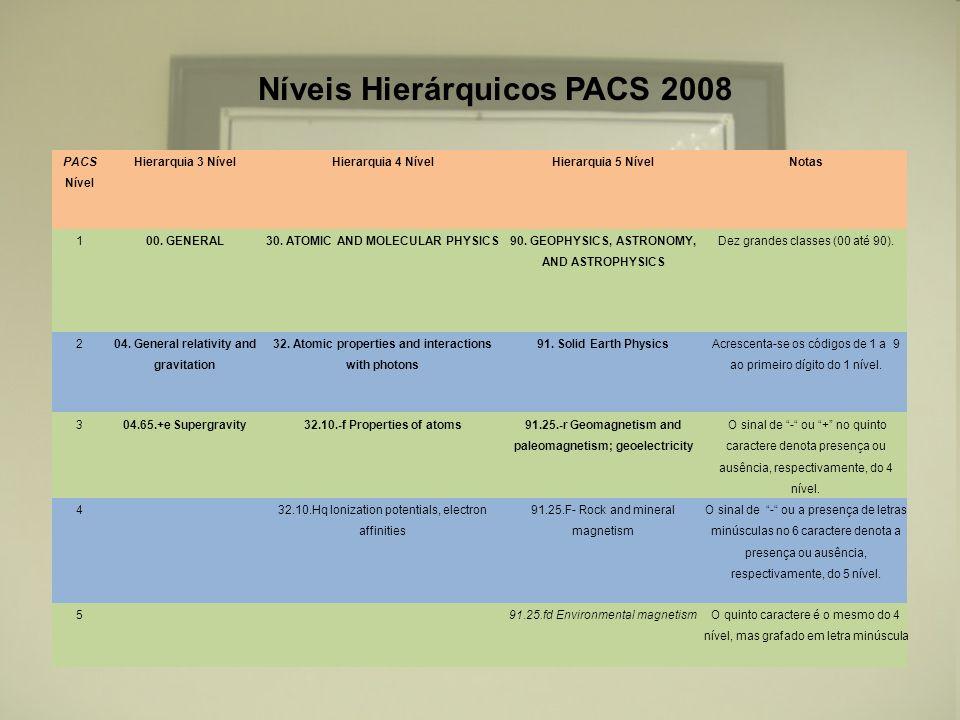 Níveis Hierárquicos PACS 2008