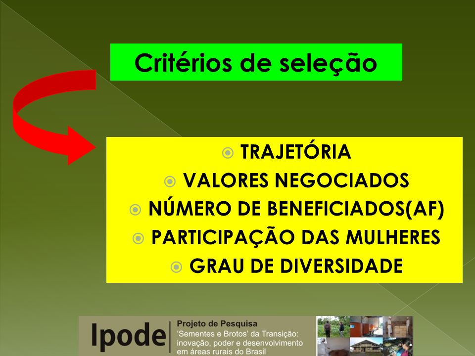 NÚMERO DE BENEFICIADOS(AF) PARTICIPAÇÃO DAS MULHERES