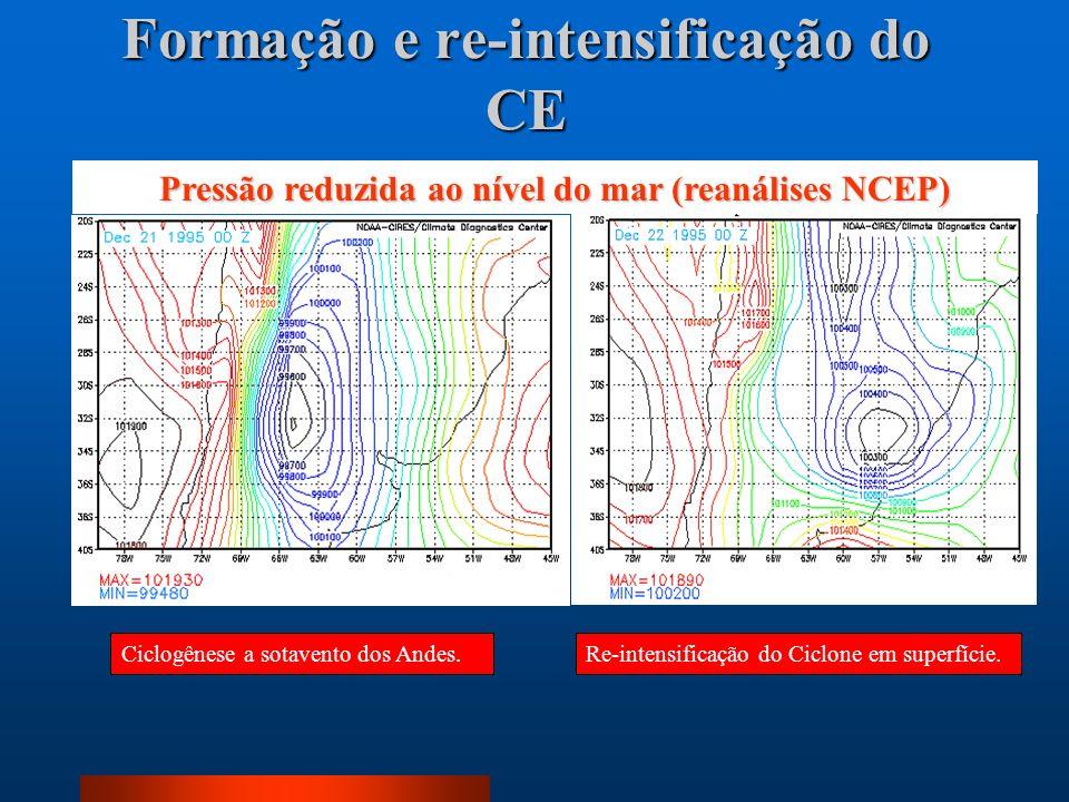 Formação e re-intensificação do CE