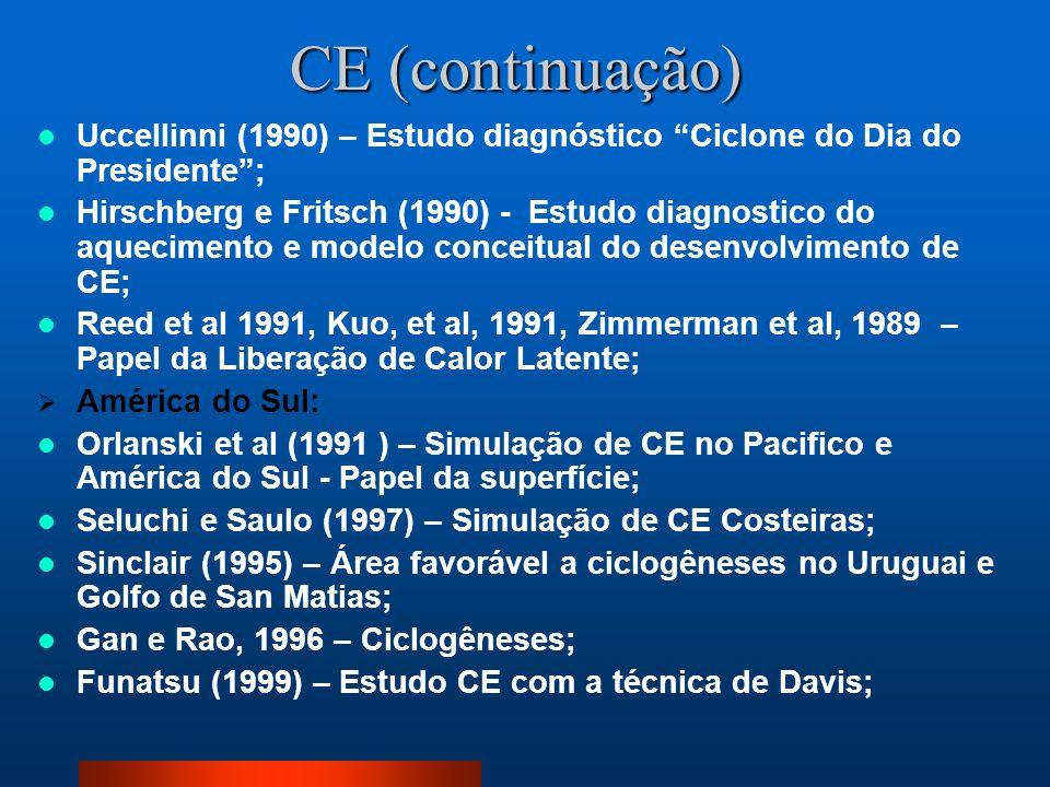CE (continuação)Uccellinni (1990) – Estudo diagnóstico Ciclone do Dia do Presidente ;