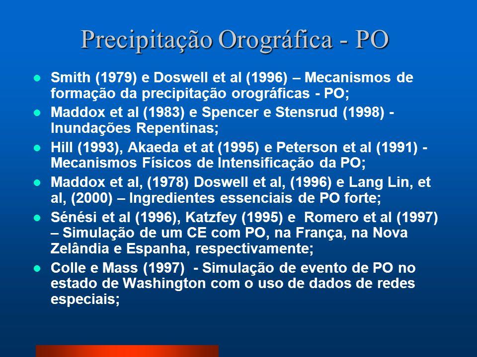 Precipitação Orográfica - PO