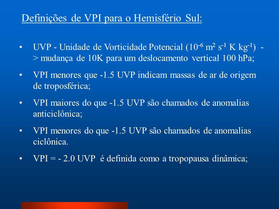 Definições de VPI para o Hemisfério Sul: