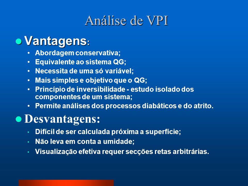 Análise de VPI Vantagens: Desvantagens: Abordagem conservativa;