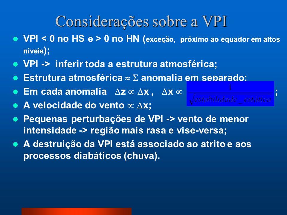 Considerações sobre a VPI