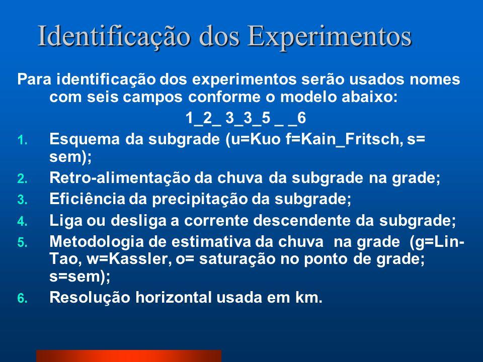 Identificação dos Experimentos