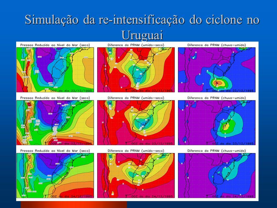 Simulação da re-intensificação do ciclone no Uruguai