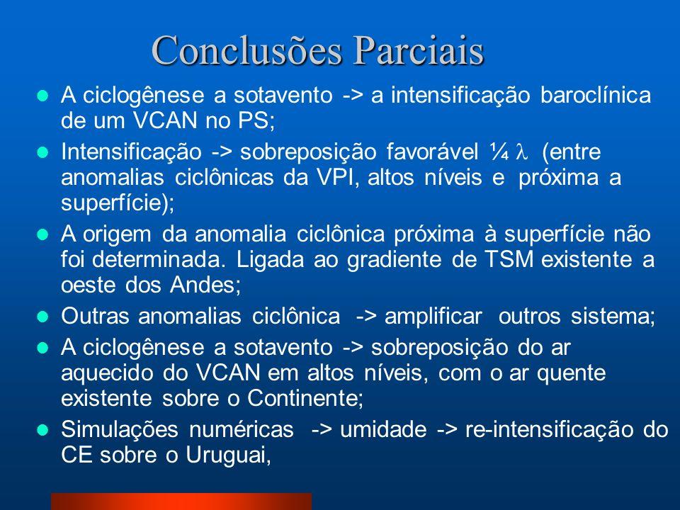 Conclusões Parciais A ciclogênese a sotavento -> a intensificação baroclínica de um VCAN no PS;