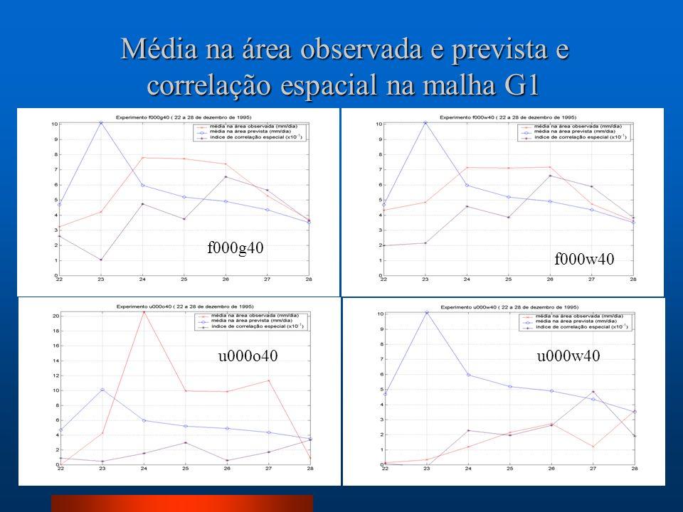 Média na área observada e prevista e correlação espacial na malha G1