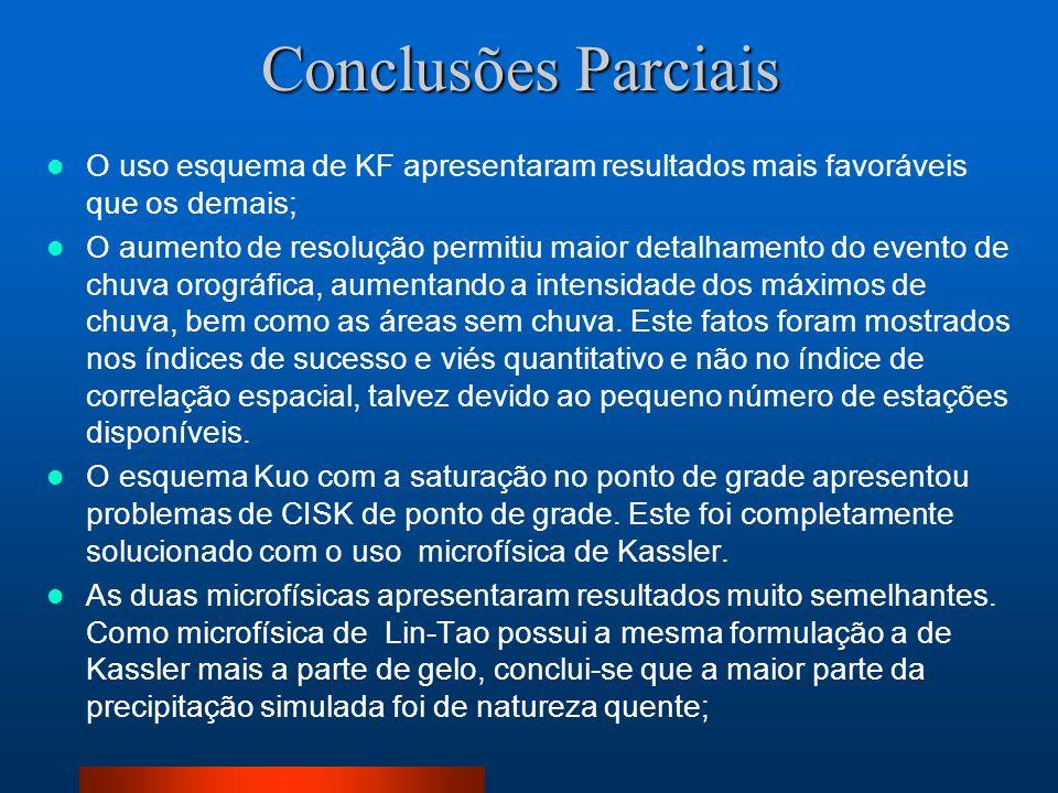 Conclusões Parciais O uso esquema de KF apresentaram resultados mais favoráveis que os demais;
