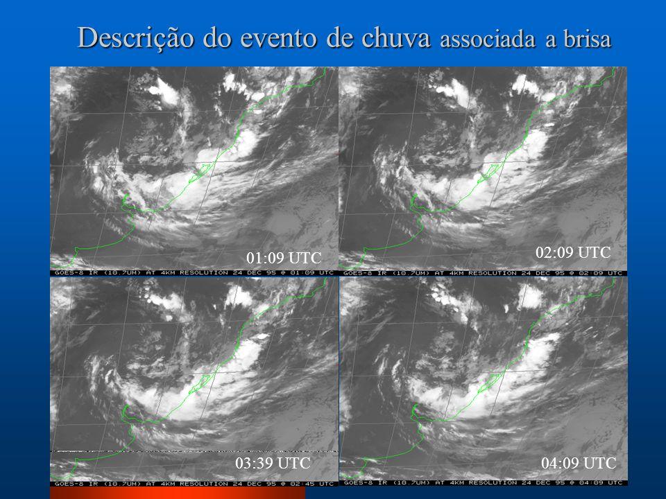 Descrição do evento de chuva associada a brisa