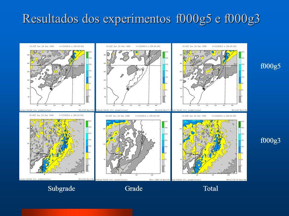 Resultados dos experimentos f000g5 e f000g3