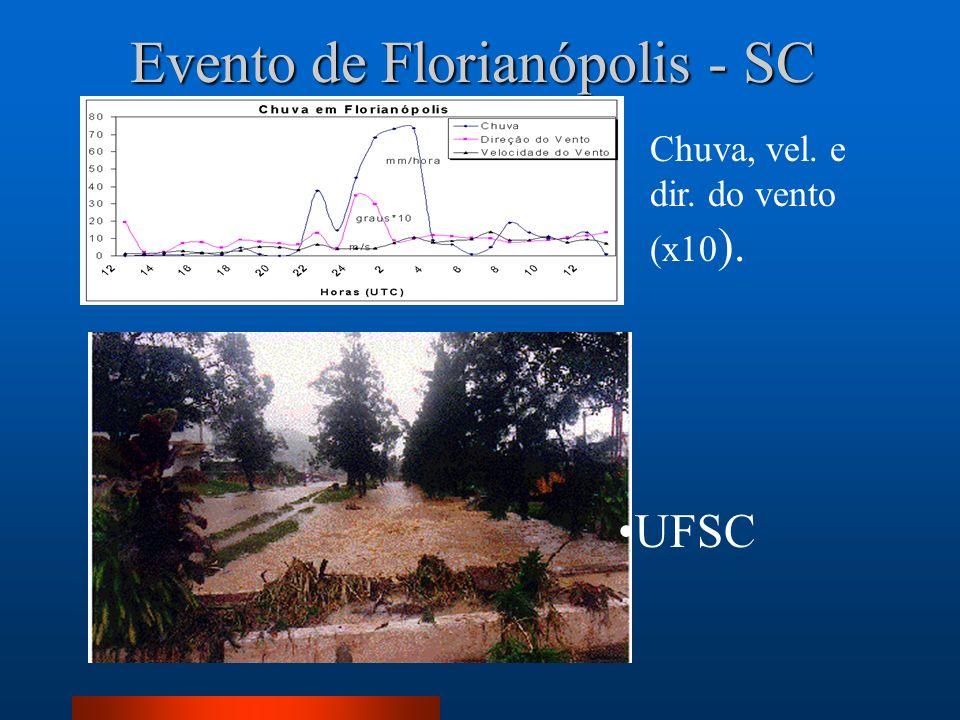 Evento de Florianópolis - SC