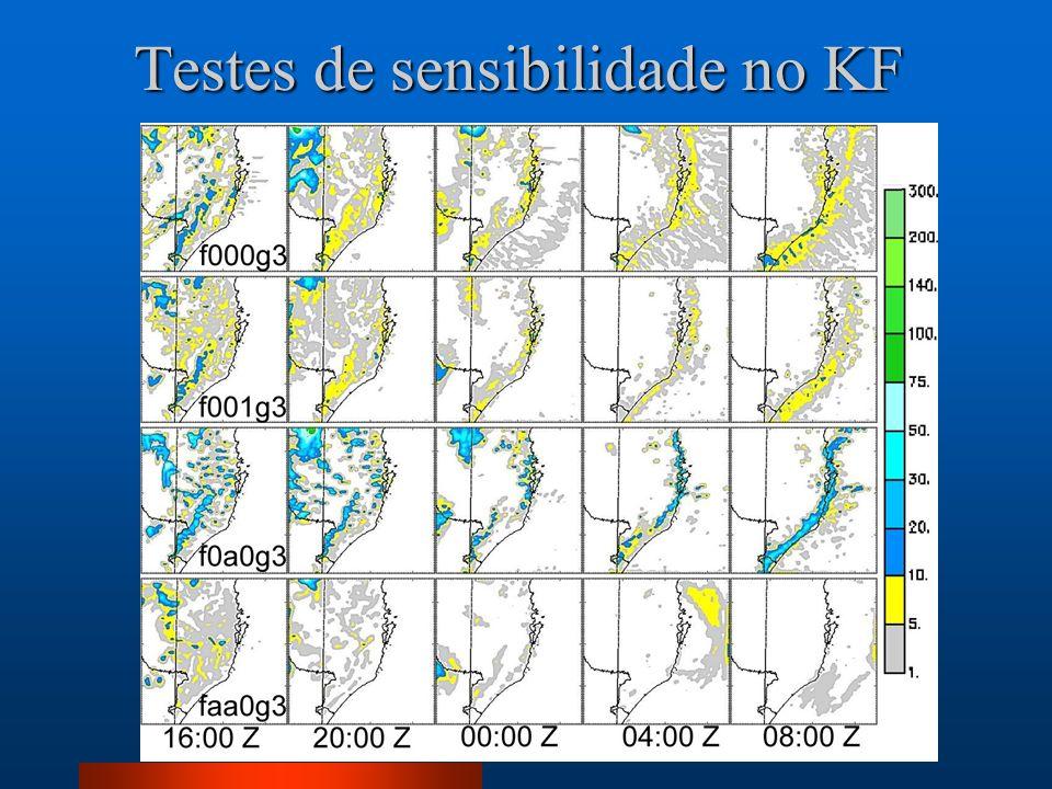 Testes de sensibilidade no KF