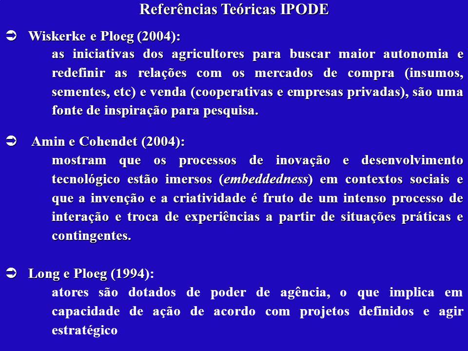 Referências Teóricas IPODE