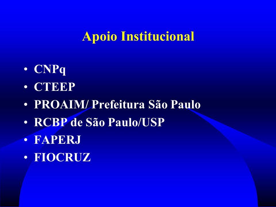 Apoio Institucional CNPq CTEEP PROAIM/ Prefeitura São Paulo