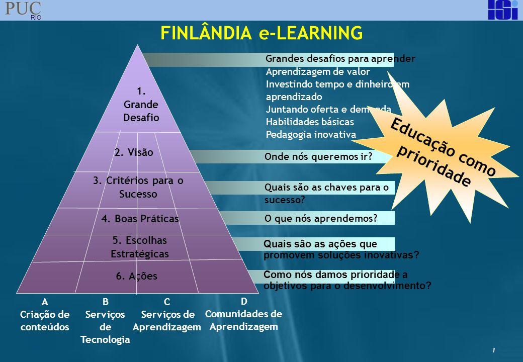 FINLÂNDIA e-LEARNING Educação como prioridade 1. Grande Desafio