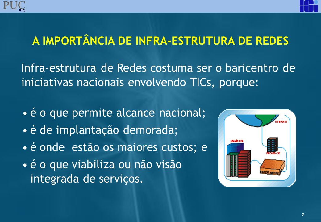 A IMPORTÂNCIA DE INFRA-ESTRUTURA DE REDES