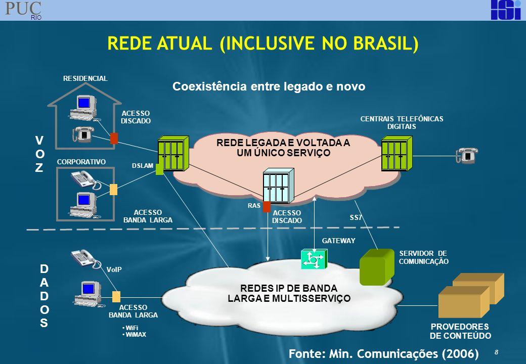 REDE ATUAL (INCLUSIVE NO BRASIL)