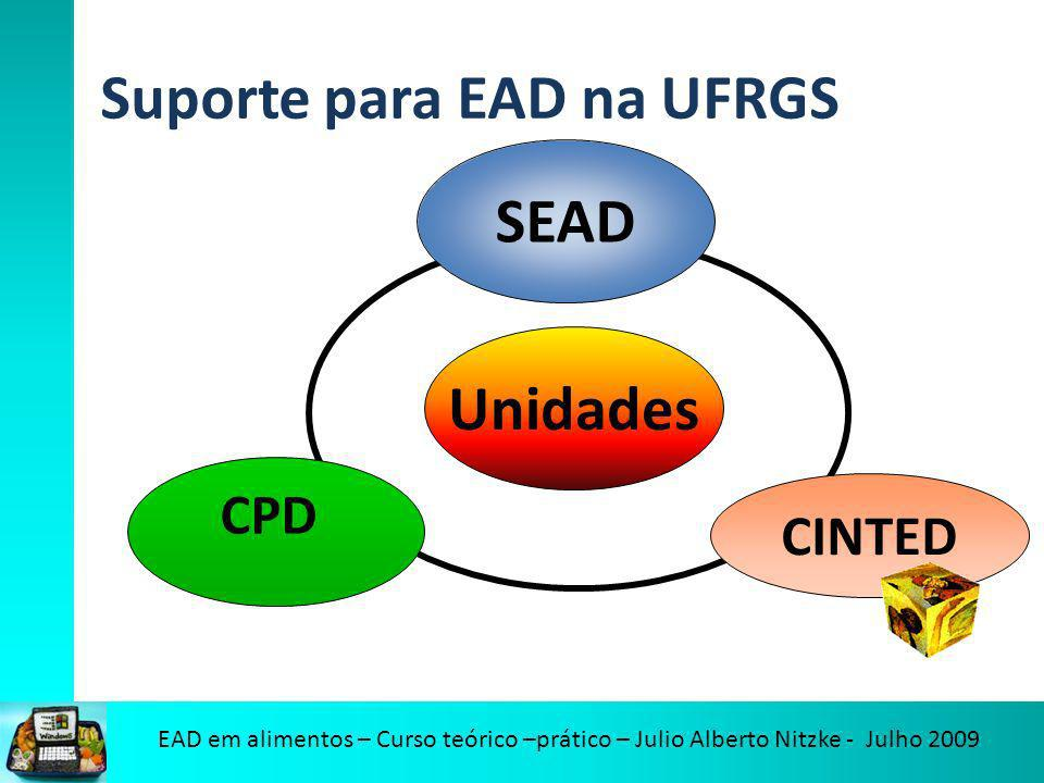 Suporte para EAD na UFRGS