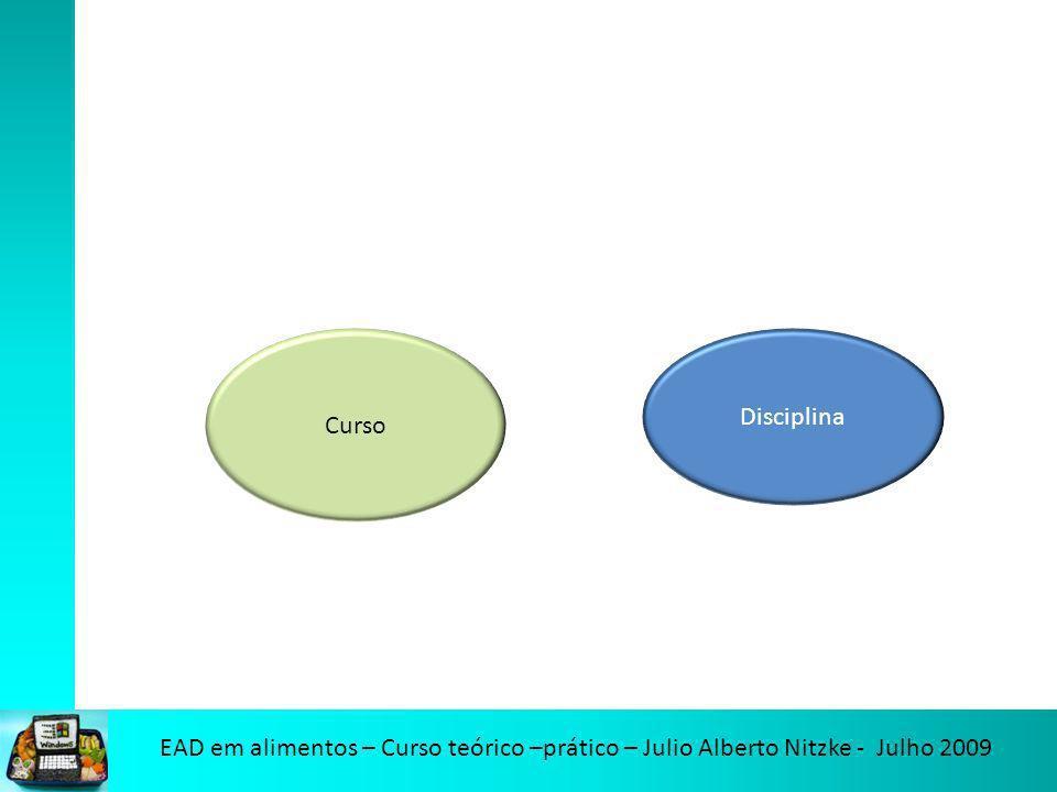 Curso Disciplina