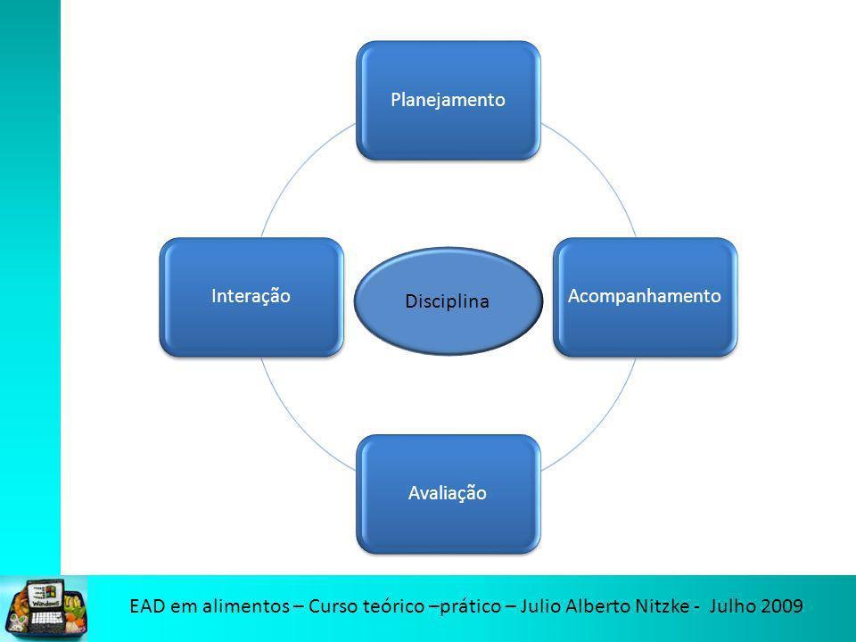 Planejamento Acompanhamento Avaliação Interação Disciplina