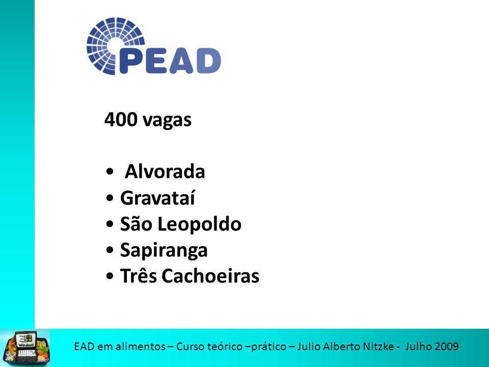400 vagas Alvorada Gravataí São Leopoldo Sapiranga Três Cachoeiras