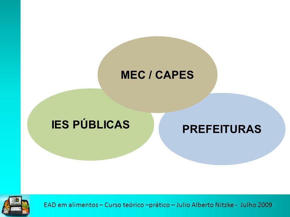 MEC / CAPES IES PÚBLICAS PREFEITURAS