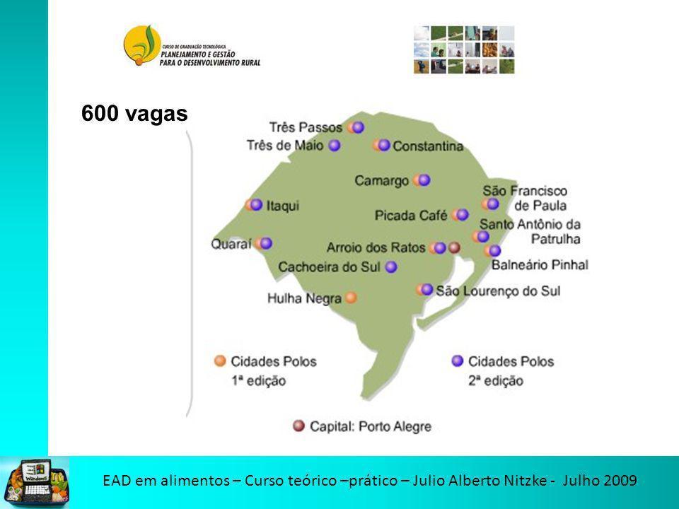 600 vagas