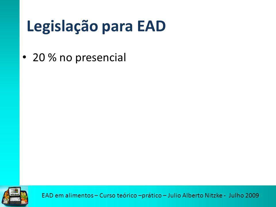 Legislação para EAD 20 % no presencial