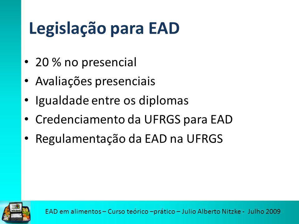 Legislação para EAD 20 % no presencial Avaliações presenciais