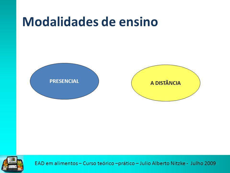 Modalidades de ensino PRESENCIAL A DISTÂNCIA