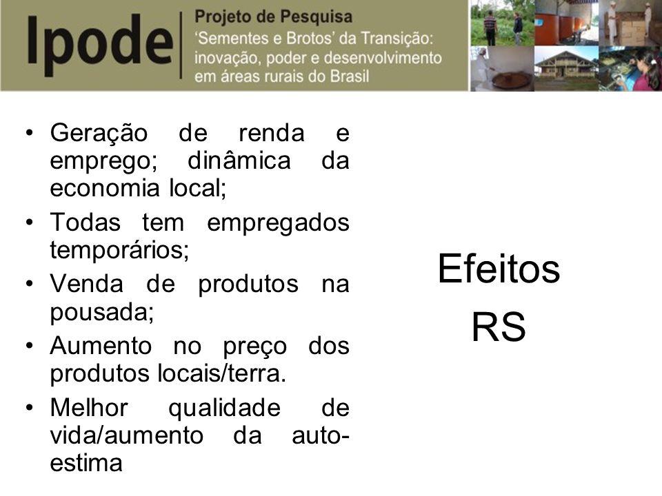 Efeitos RS Geração de renda e emprego; dinâmica da economia local;